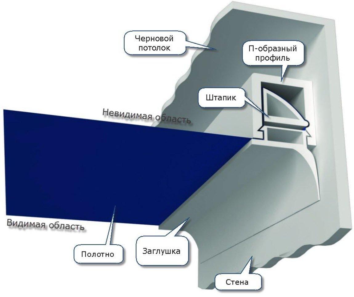 штапиковая система натяжных потолков тирасполь